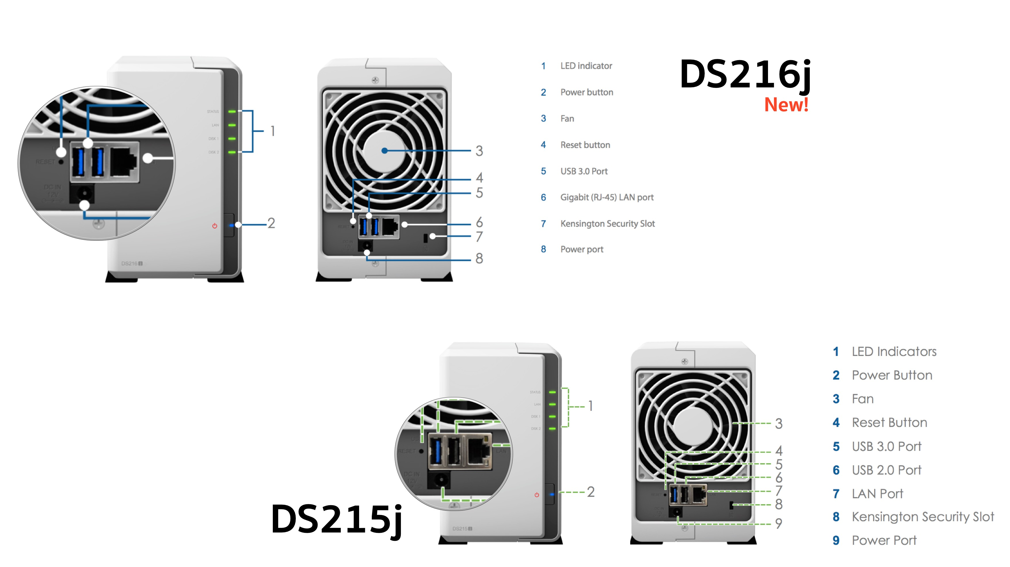 ds216j vs ds215j port