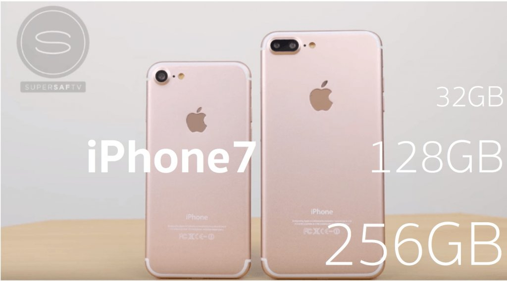 iphone 7 size