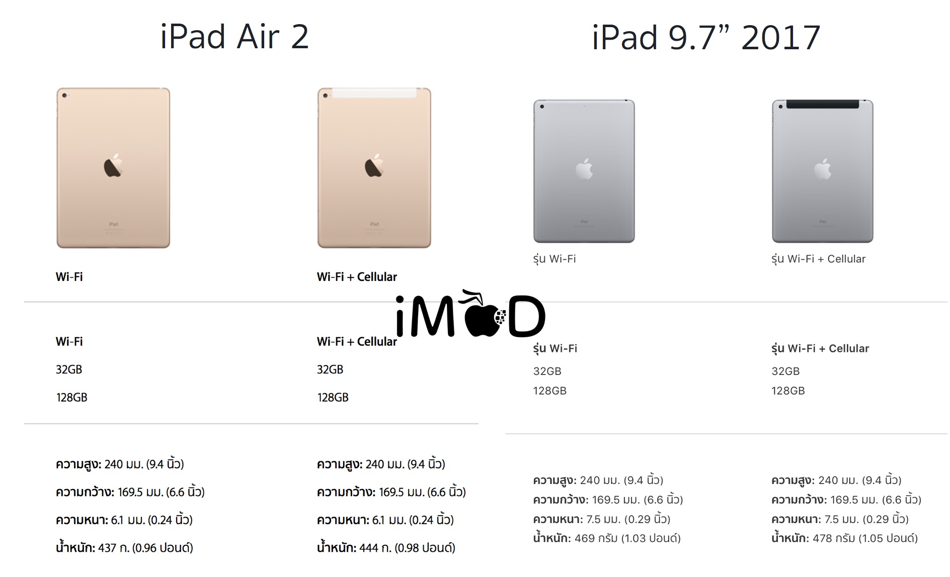 iPad Air 2 vs iPad 9.7""