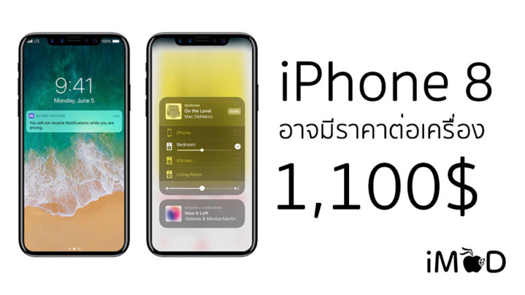 Iphone 8 Price Expected Model
