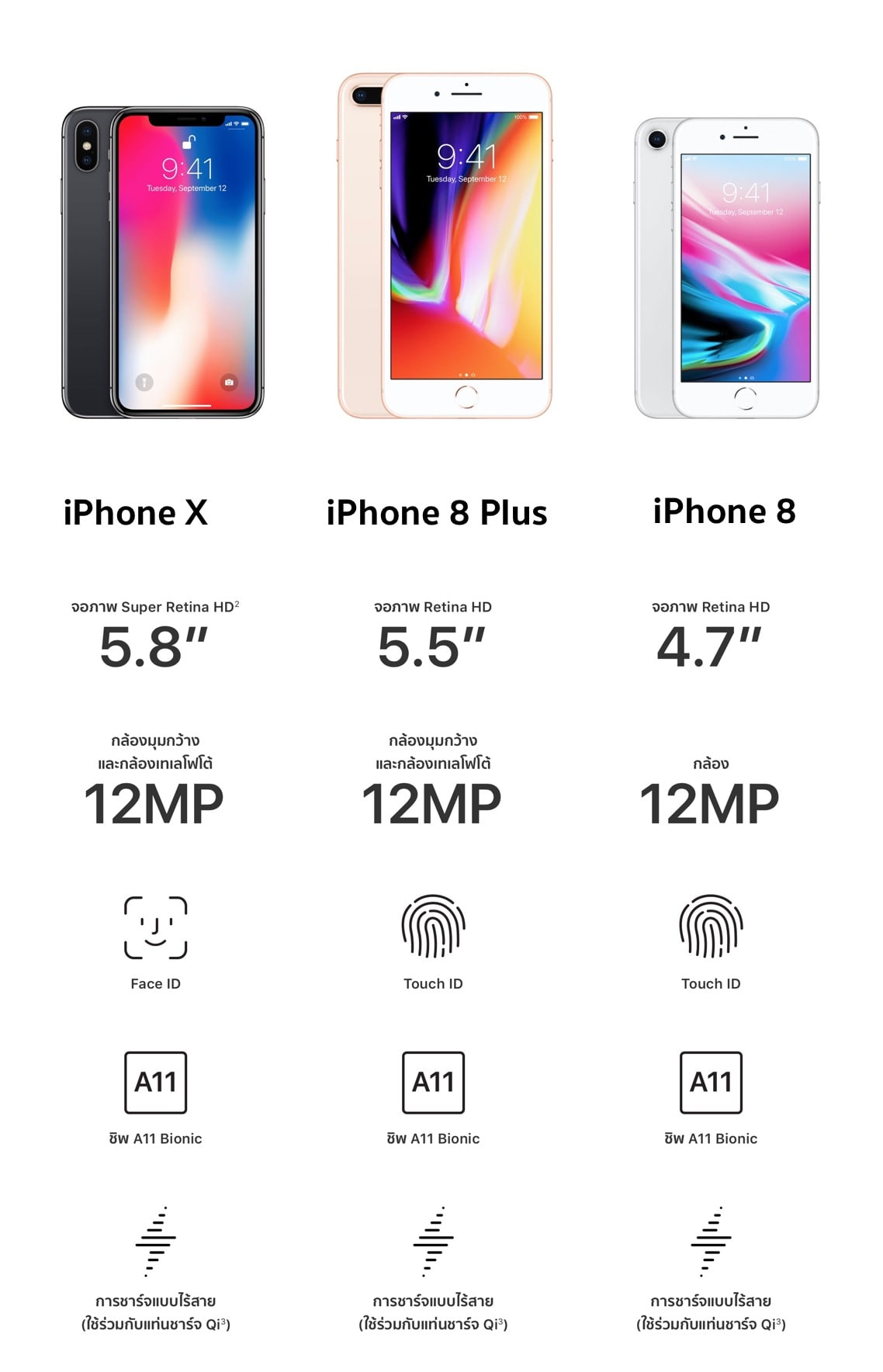 Iphone X 8 8 Plus Key Feature Comapre
