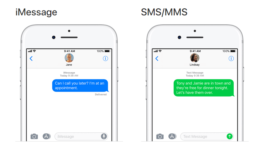 Imessage Vs Sms