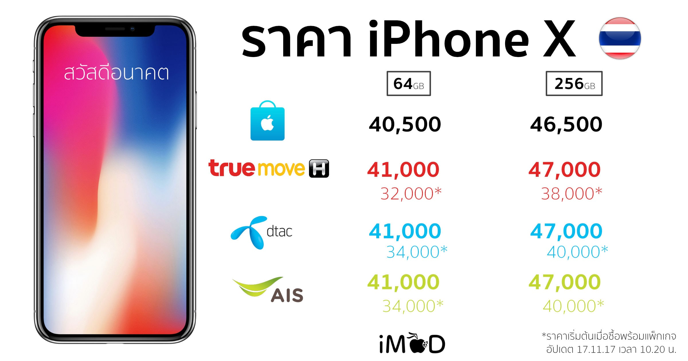 Iphone X Price Thailand True Dtac Ais Apple Final