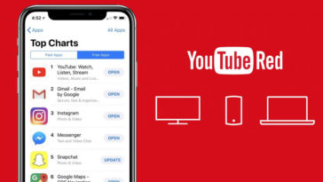 Youtube Top Grossing App Us