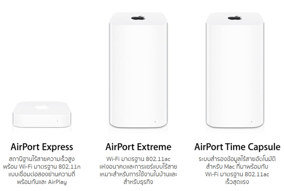Airport And Time Capsule 2