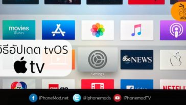 How To Update Apple Tv Software Cover