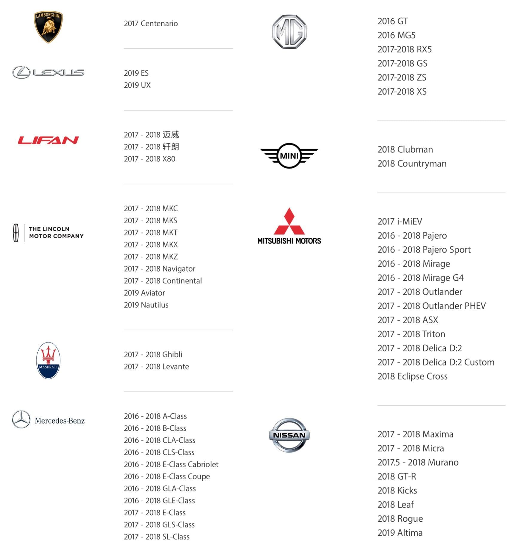 Carplay Support Car List 3