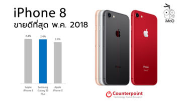 Iphone 8 Best Selling May 2018