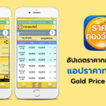 Gold Price Update Today App For Ios