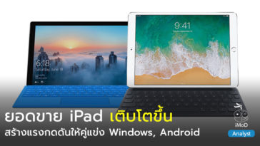 Ipad Pressure Windows Android Tablet Q2 2018