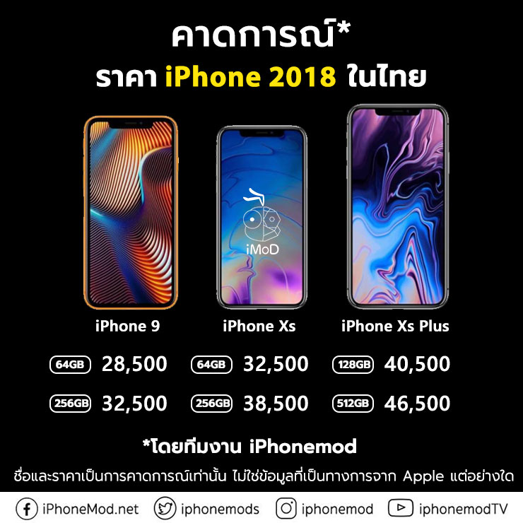 Iphone 2018 Th Price Expectation Sharesheet 2
