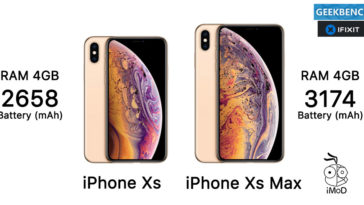 Iphone Xs Iphone Xs Max Ram 4gb Cover
