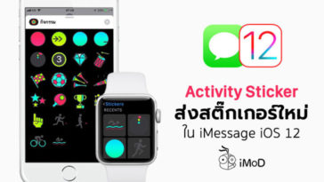 Activity Sticker In Imessage Ios 12 Cover
