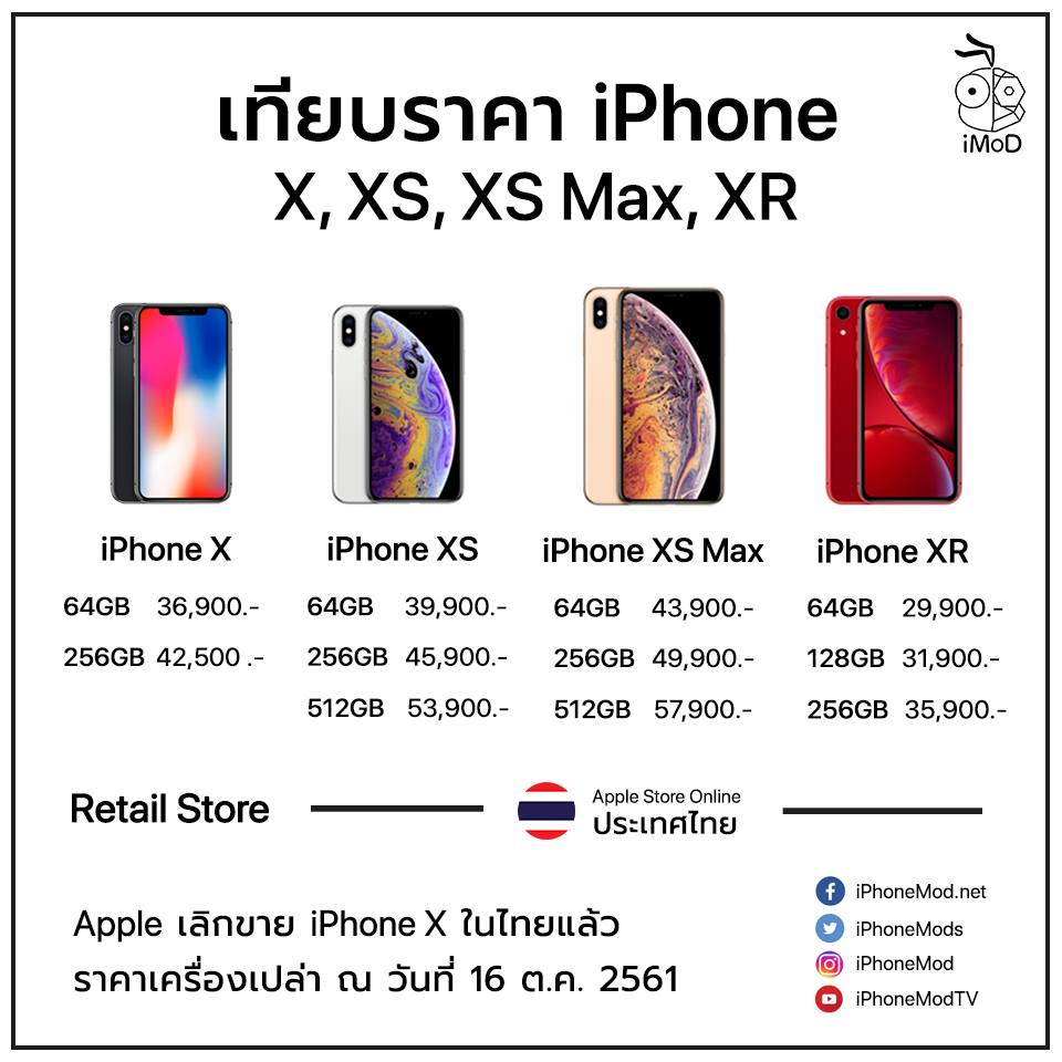 Iphone X Xs Xsmax Xr Price