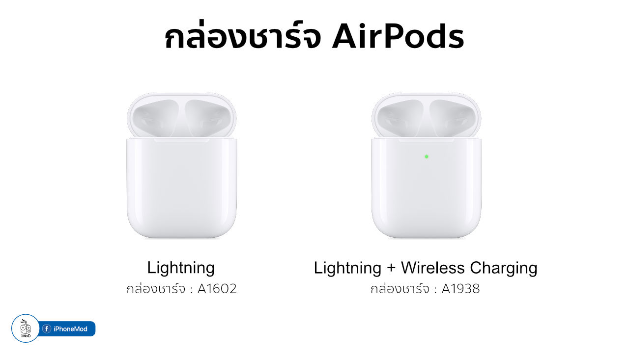 Airpods Charging Case