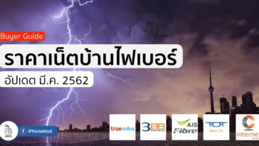 Fiber To Home Internet Thailand Mar 2019