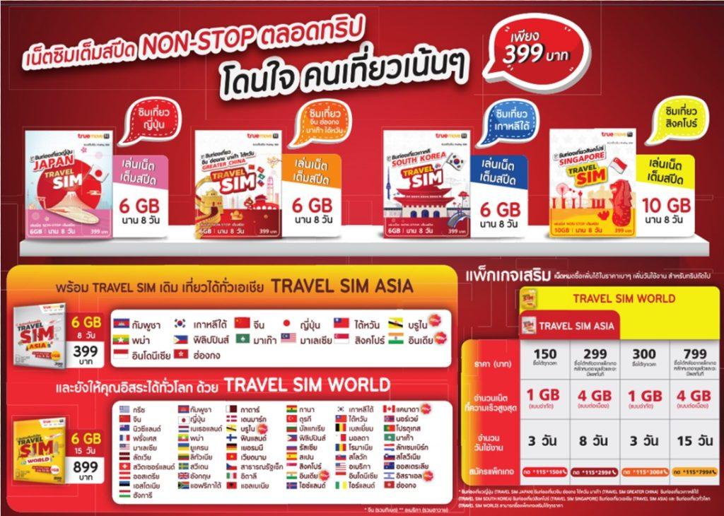 Truemove H Travel Sim Asia Europe 6gb 2