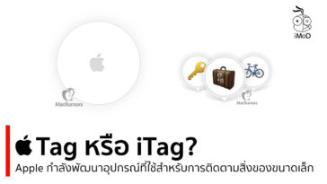Find My Item With Itag Cover
