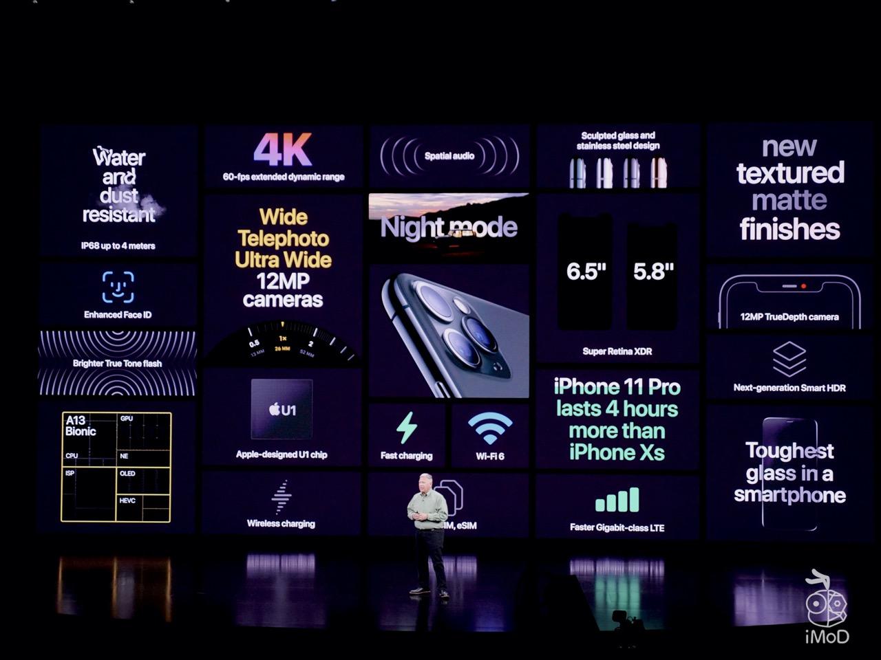 Iphone 11 Pro Spec Hilight